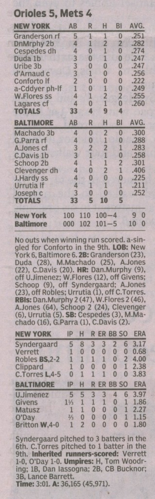 Orioles-Mets box score from Aug. 20, 2015 (Flickr Photo Mike Fitzpatrick)